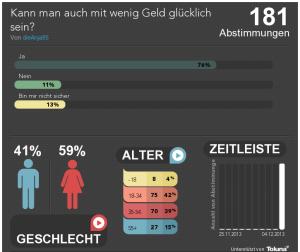 Toluna-Poll-Infographics (1)