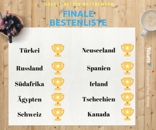 finale bestenliste